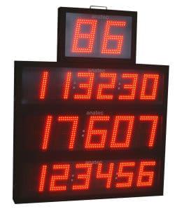 voorbeelden van atletiek scoreborden