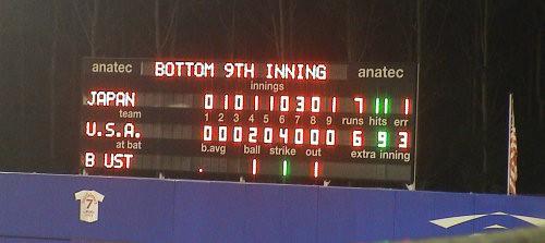 Anatec scorebord van het WK honkbal