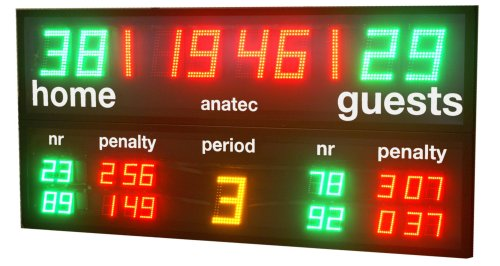 ijshockey scorebord