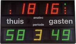 voorbeeld van een scorebord voor volleybal