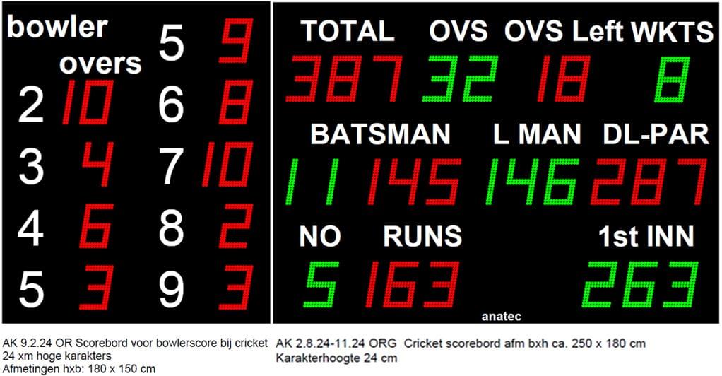 schema van een cricket scorebord