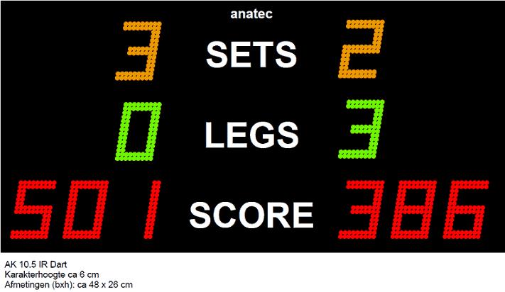 schema van een darts scorebord