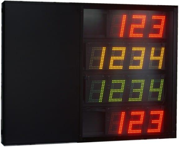 voorbeeld industriele display