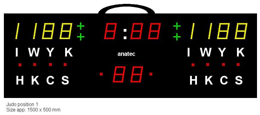 schema van een scorebord voor vechtsport