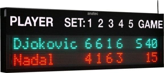 voorbeeld van een tennis scorebord