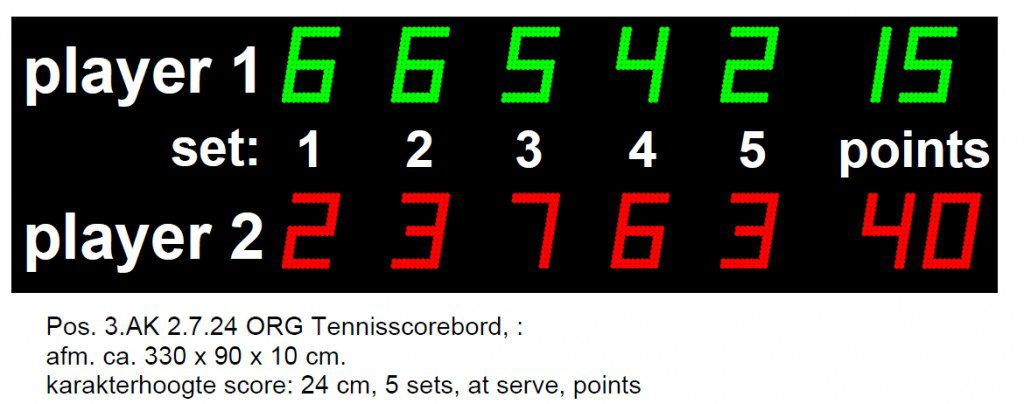 schema van een tennis scorebord
