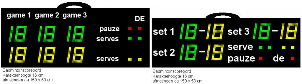 schemas van badminton scoreborden